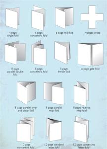 folding formats